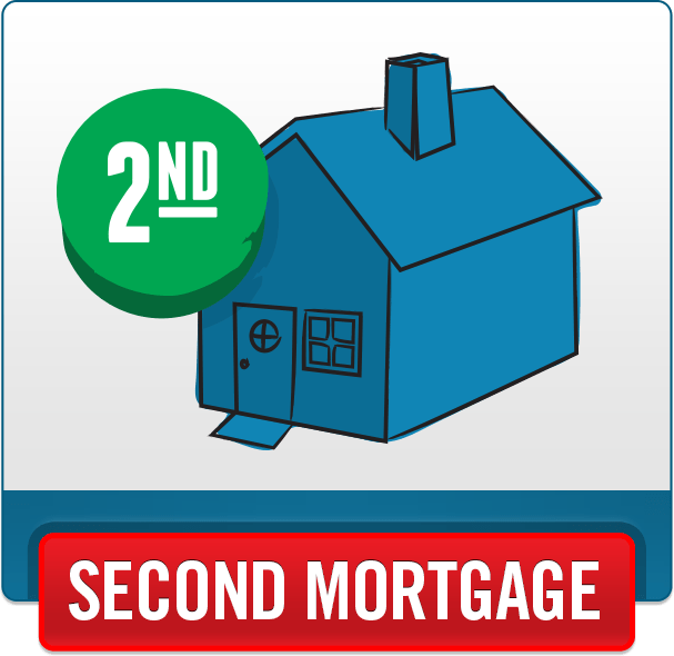 Secondary Mortgage